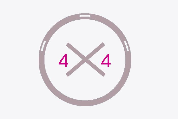 Predpríprava na 4x4